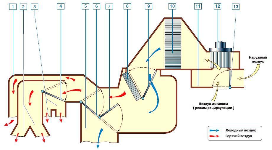 Снимаем радиатор печки шевроле ланос » все о шевроле, chevrolet.
