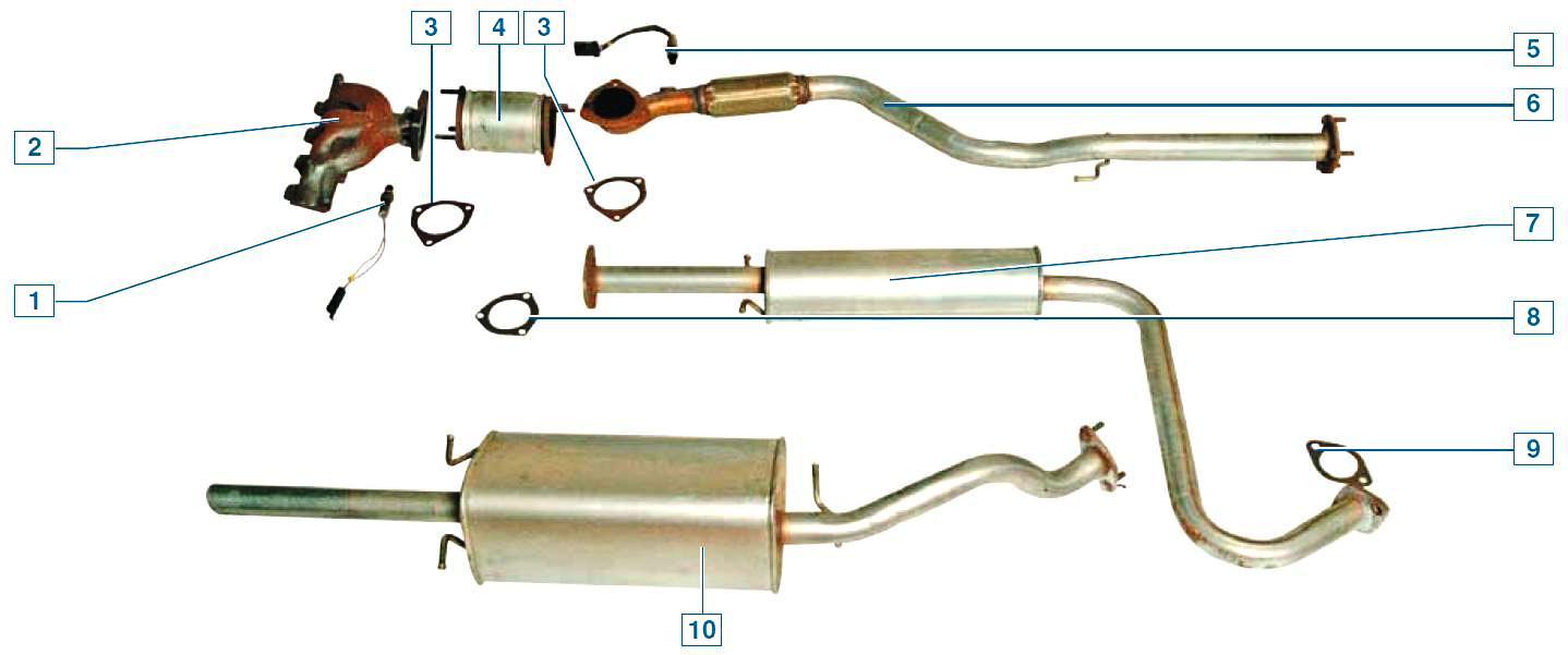 Схема выпуска отработавших газов фото 5